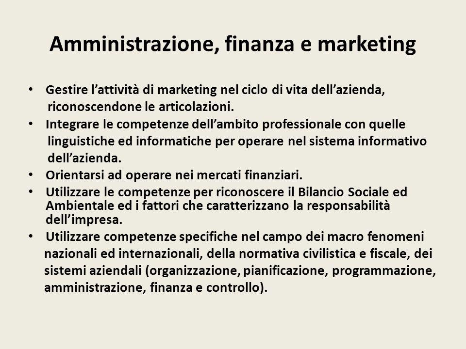 Amministrazione, finanza e marketing Gestire l'attività di marketing nel ciclo di vita dell'azienda, riconoscendone le articolazioni.