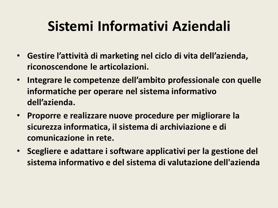Sistemi Informativi Aziendali Gestire l'attività di marketing nel ciclo di vita dell'azienda, riconoscendone le articolazioni.