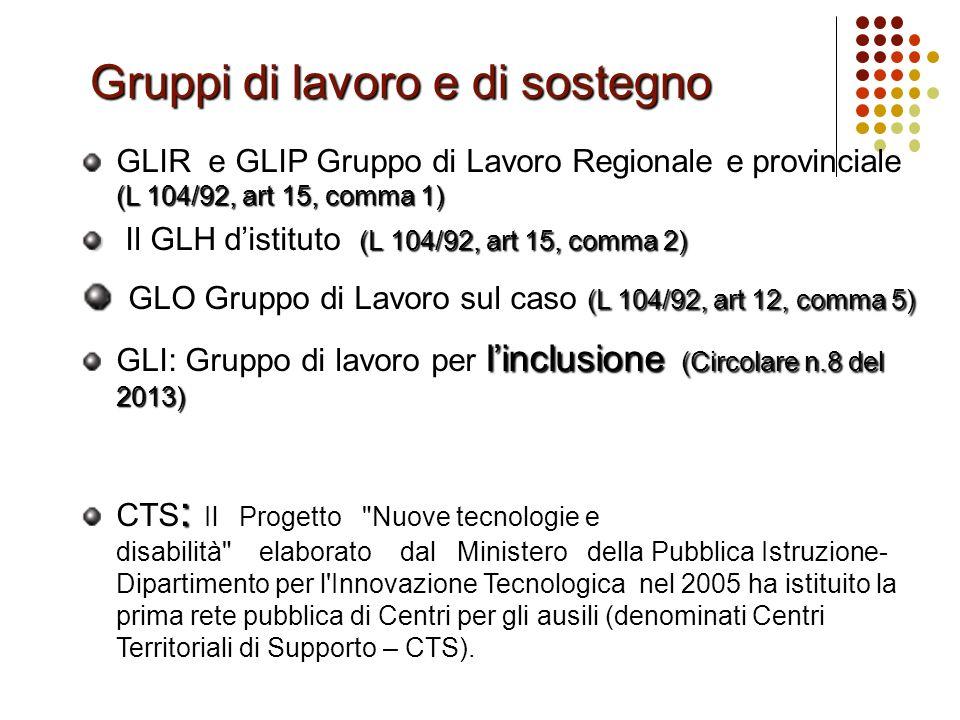 (L 104/92, art 15, comma 1) GLIR e GLIP Gruppo di Lavoro Regionale e provinciale (L 104/92, art 15, comma 1) (L 104/92, art 15, comma 2) Il GLH d'istituto (L 104/92, art 15, comma 2) (L 104/92, art 12, comma 5) GLO Gruppo di Lavoro sul caso (L 104/92, art 12, comma 5) l'inclusione (Circolare n.8 del 2013) GLI: Gruppo di lavoro per l'inclusione (Circolare n.8 del 2013) : CTS : Il Progetto Nuove tecnologie e disabilità elaborato dal Ministero della Pubblica Istruzione- Dipartimento per l Innovazione Tecnologica nel 2005 ha istituito la prima rete pubblica di Centri per gli ausili (denominati Centri Territoriali di Supporto – CTS).
