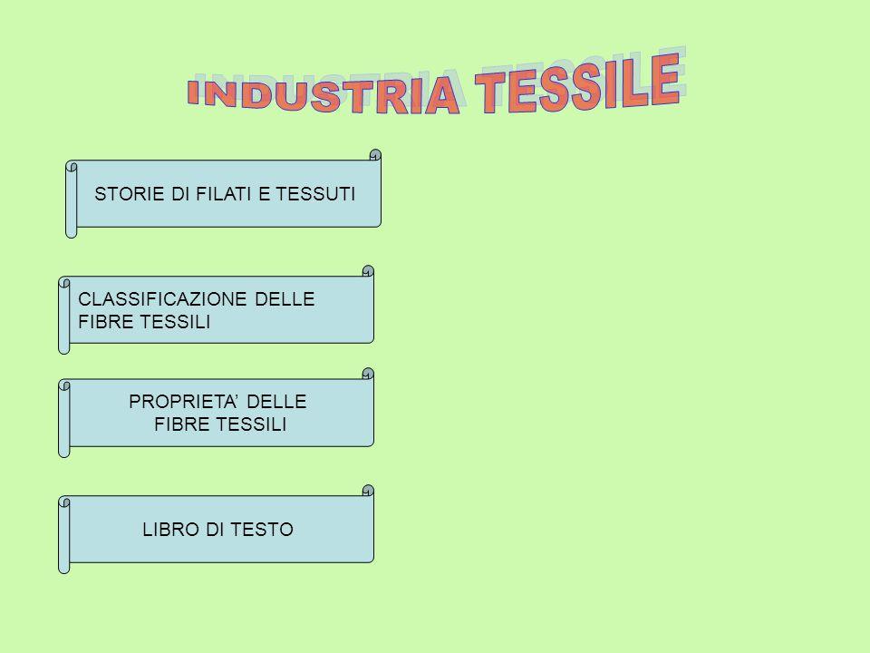 STORIE DI FILATI E TESSUTI CLASSIFICAZIONE DELLE FIBRE TESSILI PROPRIETA' DELLE FIBRE TESSILI LIBRO DI TESTO