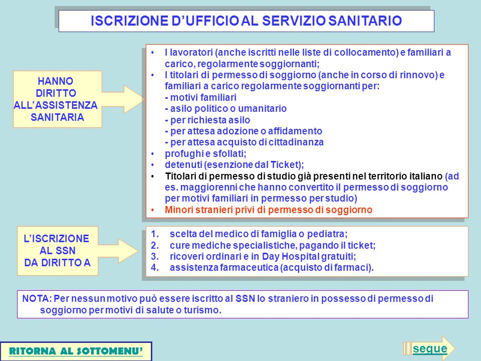 Emejing Carta Soggiorno Motivi Familiari Pictures - Amazing Design ...