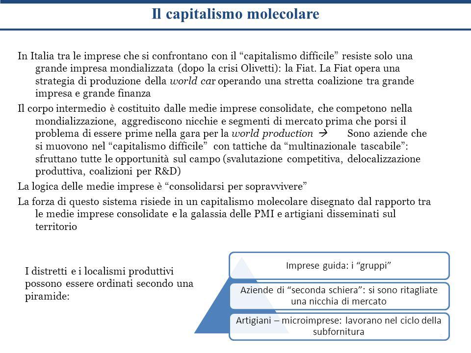 Il capitalismo molecolare 5 In Italia tra le imprese che si confrontano con il capitalismo difficile resiste solo una grande impresa mondializzata (dopo la crisi Olivetti): la Fiat.