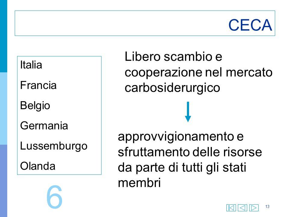 13 CECA Italia Francia Belgio Germania Lussemburgo Olanda 6 Libero scambio e cooperazione nel mercato carbosiderurgico approvvigionamento e sfruttamento delle risorse da parte di tutti gli stati membri
