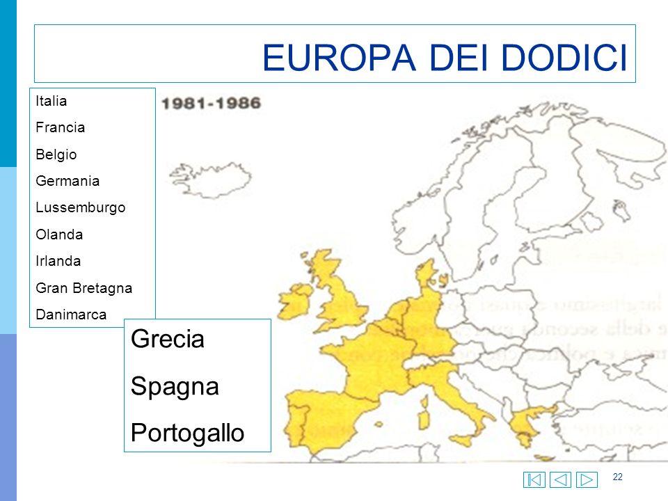 22 EUROPA DEI DODICI Italia Francia Belgio Germania Lussemburgo Olanda Irlanda Gran Bretagna Danimarca Grecia Spagna Portogallo