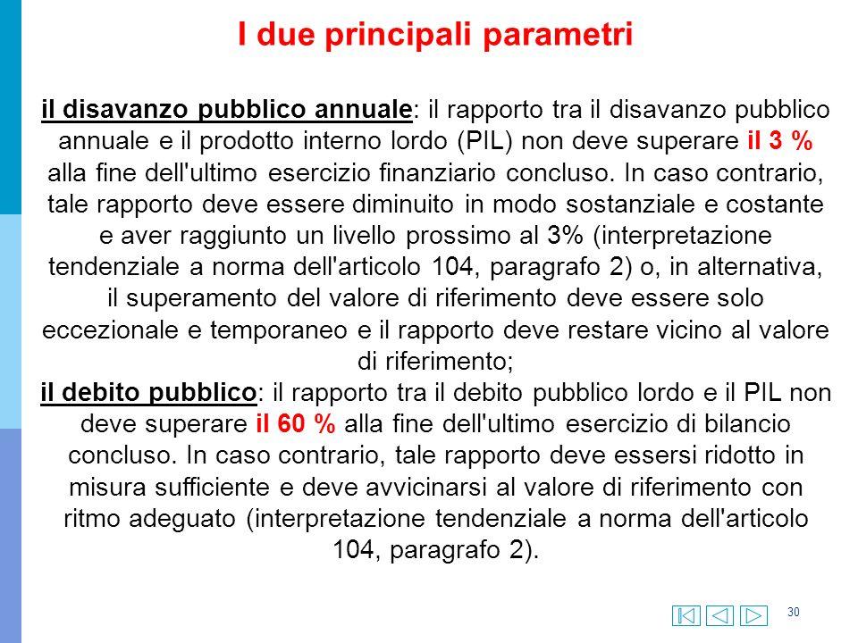 30 I due principali parametri il disavanzo pubblico annuale: il rapporto tra il disavanzo pubblico annuale e il prodotto interno lordo (PIL) non deve superare il 3 % alla fine dell ultimo esercizio finanziario concluso.