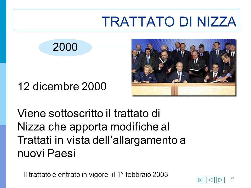 37 TRATTATO DI NIZZA 2000 12 dicembre 2000 Viene sottoscritto il trattato di Nizza che apporta modifiche al Trattati in vista dell'allargamento a nuovi Paesi Il trattato è entrato in vigore il 1° febbraio 2003