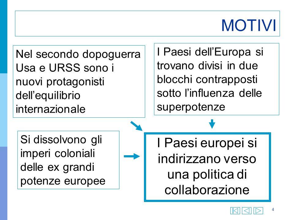 45 CONFERENZA INTERGOVERNATIVA 2003 4 ottobre 2003 Inizia a Roma la Conferenza intergovernativa che dovrebbe approvare la Costituzione europea.