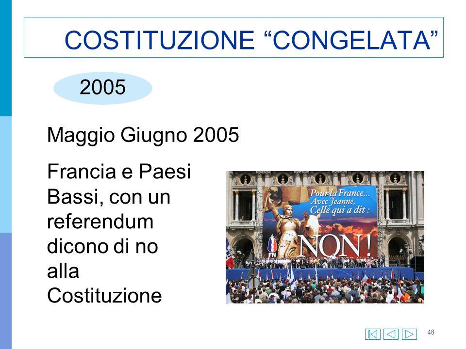 48 COSTITUZIONE CONGELATA 2005 Maggio Giugno 2005 Francia e Paesi Bassi, con un referendum dicono di no alla Costituzione