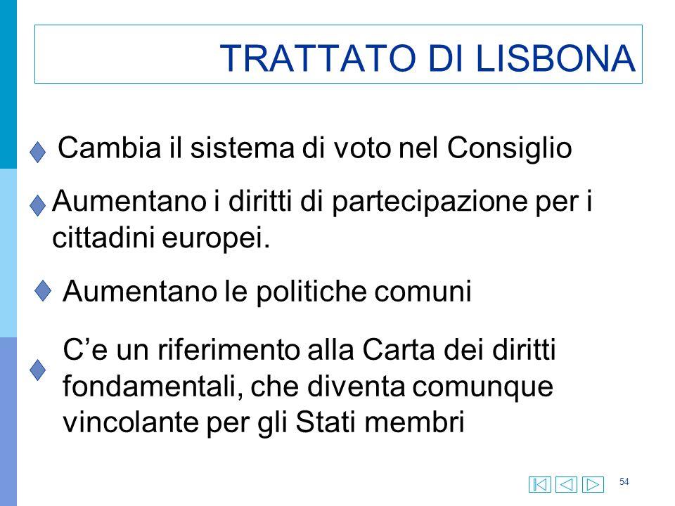 54 TRATTATO DI LISBONA Cambia il sistema di voto nel Consiglio Aumentano i diritti di partecipazione per i cittadini europei.