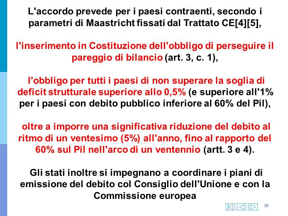 59 L accordo prevede per i paesi contraenti, secondo i parametri di Maastricht fissati dal Trattato CE[4][5], l inserimento in Costituzione dell obbligo di perseguire il pareggio di bilancio (art.