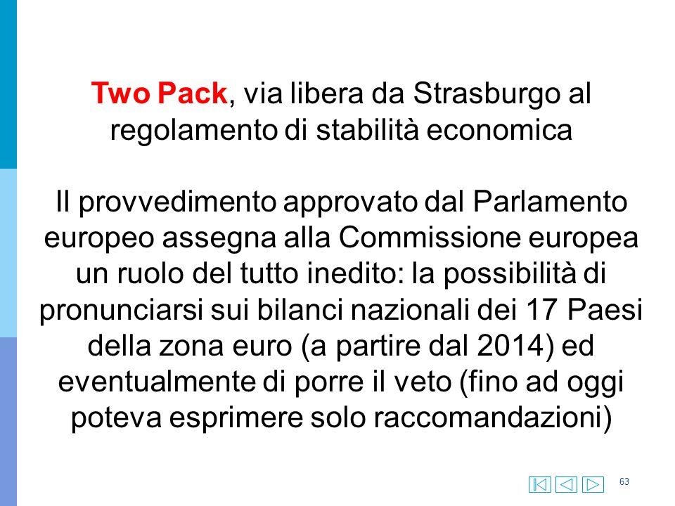 63 Two Pack, via libera da Strasburgo al regolamento di stabilità economica Il provvedimento approvato dal Parlamento europeo assegna alla Commissione europea un ruolo del tutto inedito: la possibilità di pronunciarsi sui bilanci nazionali dei 17 Paesi della zona euro (a partire dal 2014) ed eventualmente di porre il veto (fino ad oggi poteva esprimere solo raccomandazioni)