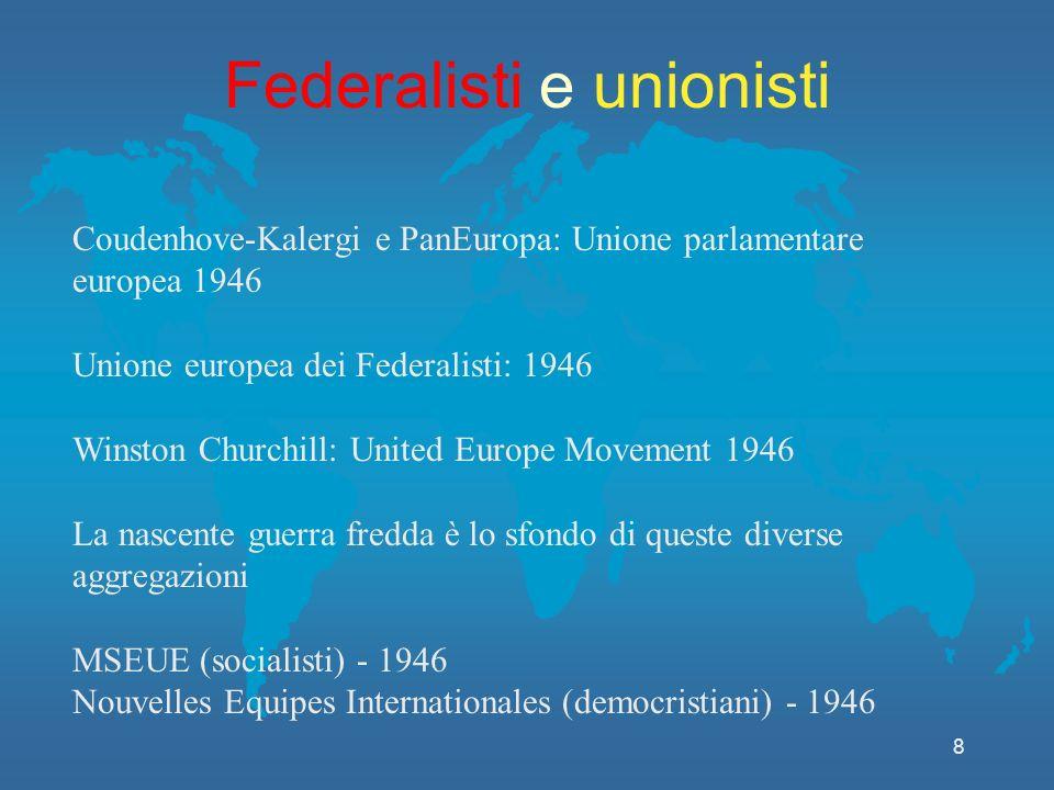 19 PRIME REALIZZAZIONI  FEOGA Fondo di orientamento e garanzia agricola con il quale gi Paesi comunitari operano interventi congiunti a sostegno dell'agricoltura  Trattato di fusione degli esecutivi : un unico Consiglio dei ministri e un'unica Commissione per le tre Comunità ( CECA,CEEA, CEE)  Unione doganale: abolizione dei dazi tra gli stati comunitari 1964 1966 1968
