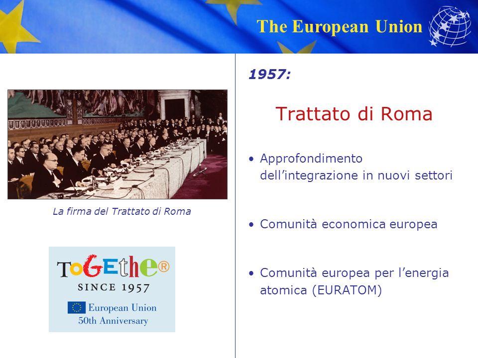 The European Union Trattato di Roma Approfondimento dell'integrazione in nuovi settori Comunità economica europea Comunità europea per l'energia atomica (EURATOM) 1957: La firma del Trattato di Roma