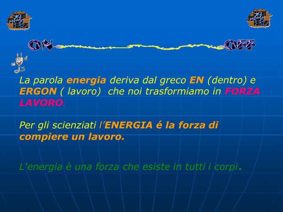 Quest' anno noi alunni dalle classi quinte abbiamo affrontato un argomento particolare: L'ENERGIA. In particolare abbiamo studiato:  la sua definizio