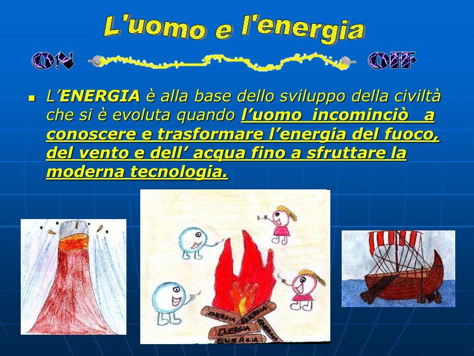 La parola energia deriva dal greco EN (dentro) e ERGON ( lavoro) che noi trasformiamo in FORZA LAVORO. Per gli scienziati l'ENERGIA é la forza di comp