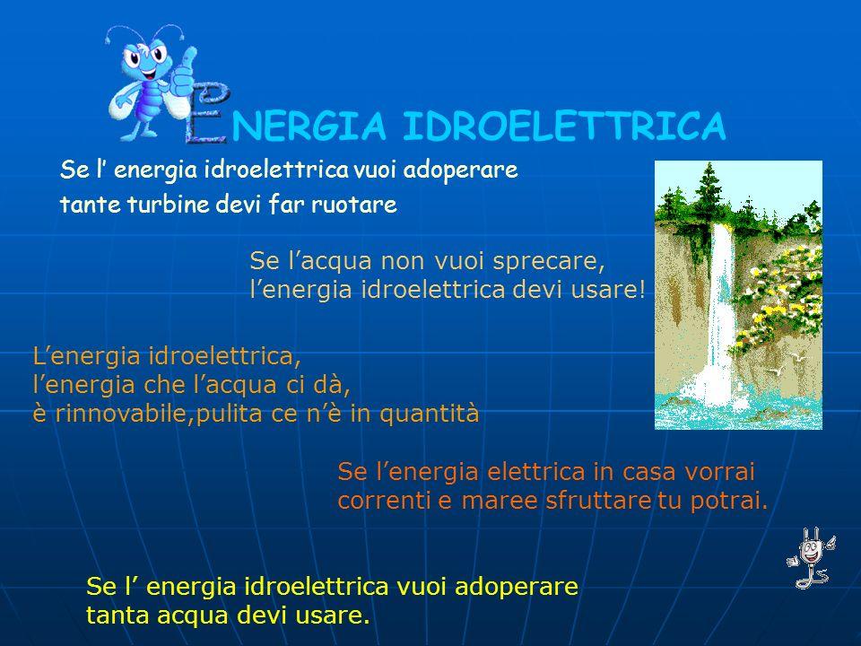 NERGIA SOLARE E' sana, è pulita, è salutare, è l' energia solare!