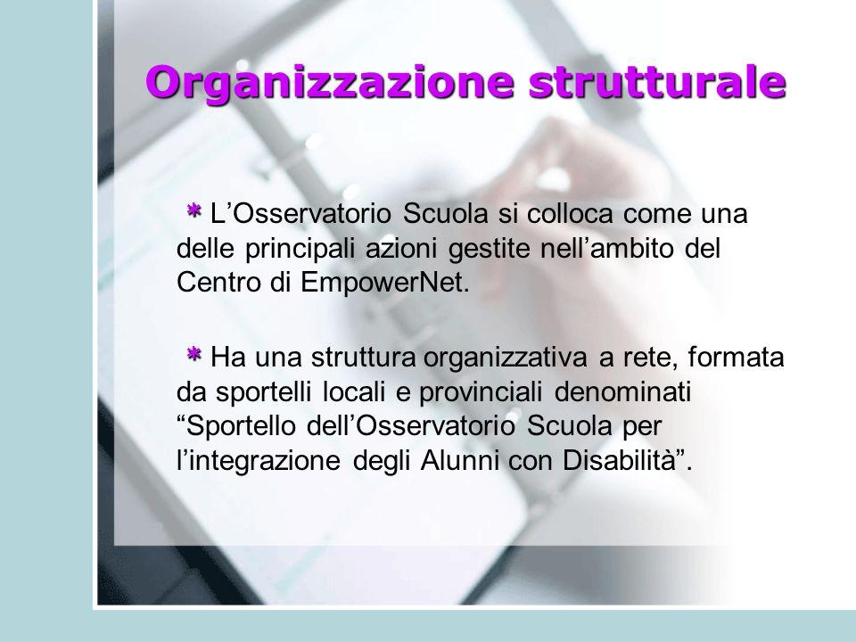 Organizzazione strutturale * * L'Osservatorio Scuola si colloca come una delle principali azioni gestite nell'ambito del Centro di EmpowerNet.