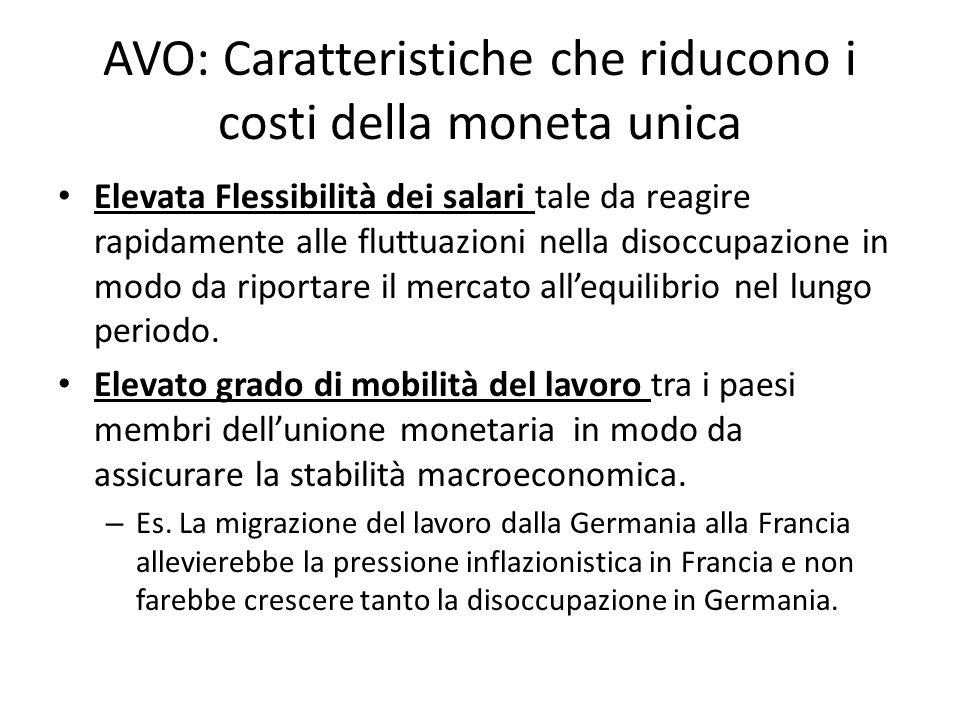 AVO: Caratteristiche che riducono i costi della moneta unica Elevata Flessibilità dei salari tale da reagire rapidamente alle fluttuazioni nella disoc