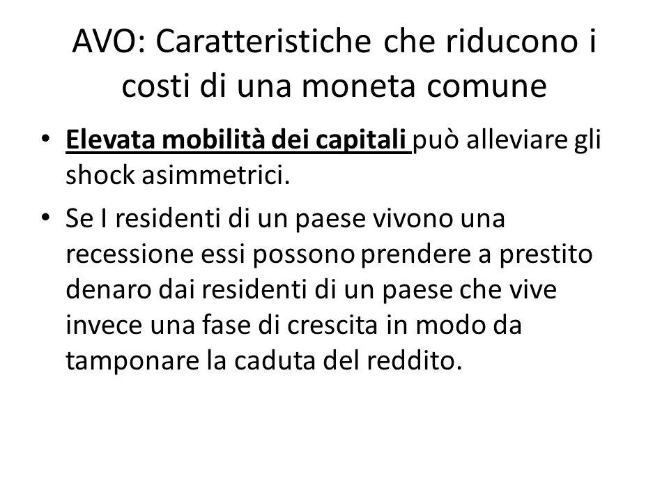 AVO: Caratteristiche che riducono i costi di una moneta comune Elevata mobilità dei capitali può alleviare gli shock asimmetrici. Se I residenti di un