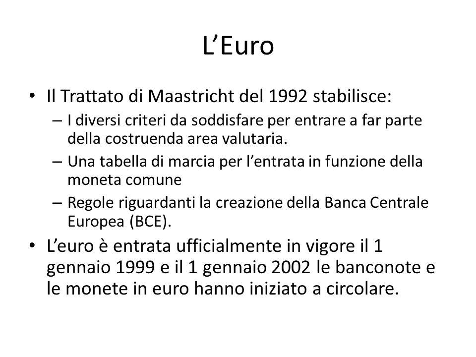 L'Euro Il Trattato di Maastricht del 1992 stabilisce: – I diversi criteri da soddisfare per entrare a far parte della costruenda area valutaria. – Una