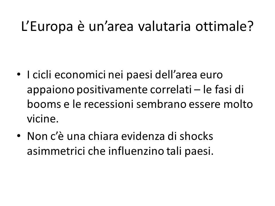 L'Europa è un'area valutaria ottimale? I cicli economici nei paesi dell'area euro appaiono positivamente correlati – le fasi di booms e le recessioni