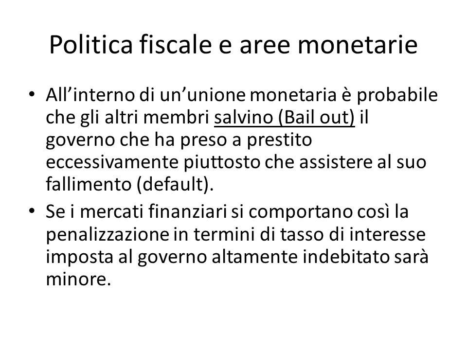 Politica fiscale e aree monetarie All'interno di un'unione monetaria è probabile che gli altri membri salvino (Bail out) il governo che ha preso a pre