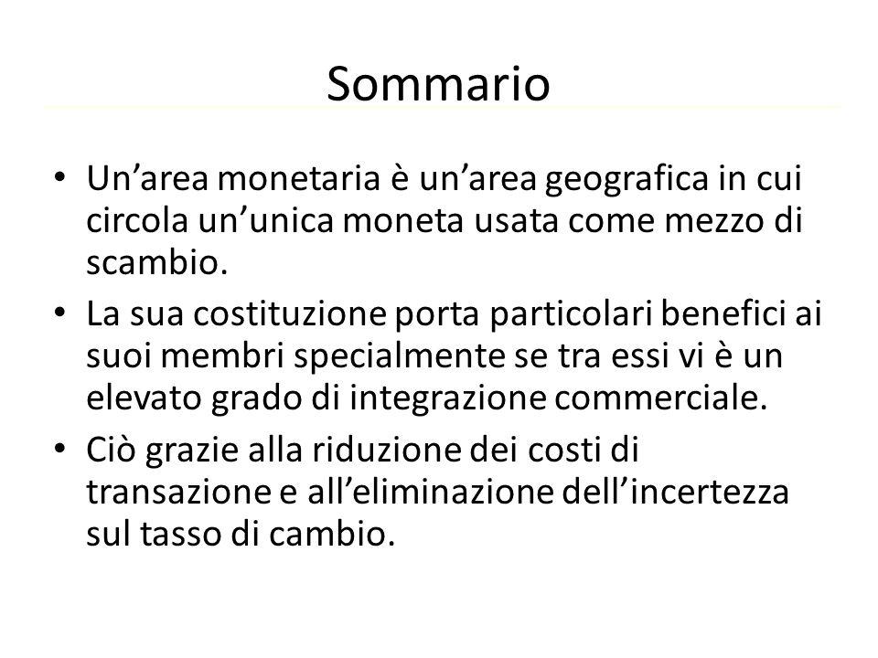 Sommario Un'area monetaria è un'area geografica in cui circola un'unica moneta usata come mezzo di scambio. La sua costituzione porta particolari bene