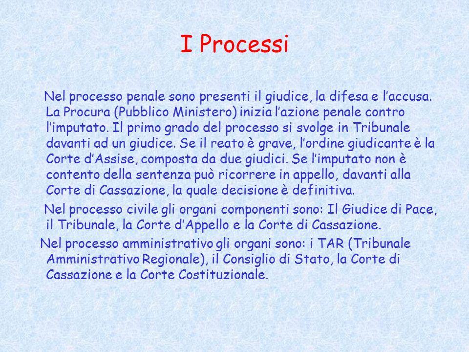 I Processi Nel processo penale sono presenti il giudice, la difesa e l'accusa.