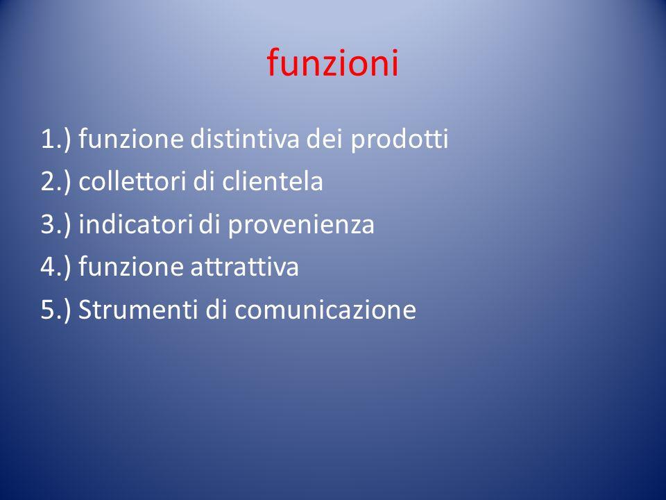 funzioni 1.) funzione distintiva dei prodotti 2.) collettori di clientela 3.) indicatori di provenienza 4.) funzione attrattiva 5.) Strumenti di comunicazione