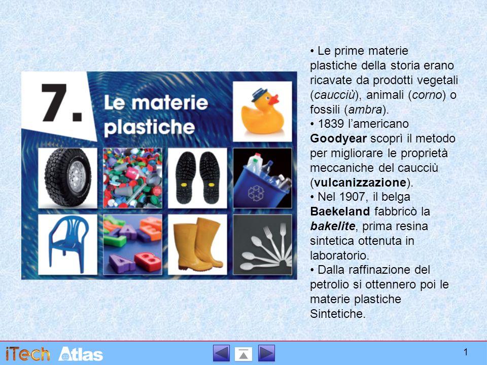 Le prime materie plastiche della storia erano ricavate da prodotti vegetali (caucciù), animali (corno) o fossili (ambra). 1839 l'americano Goodyear sc