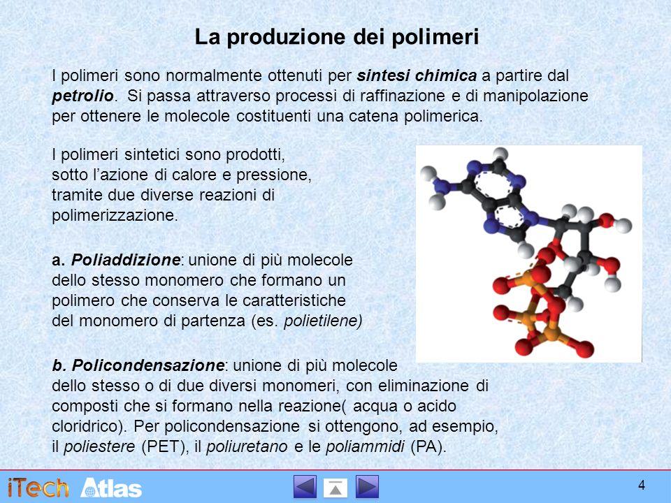 La produzione dei polimeri I polimeri sono normalmente ottenuti per sintesi chimica a partire dal petrolio. Si passa attraverso processi di raffinazio