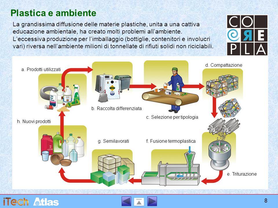 Plastica e ambiente La grandissima diffusione delle materie plastiche, unita a una cattiva educazione ambientale, ha creato molti problemi all'ambient