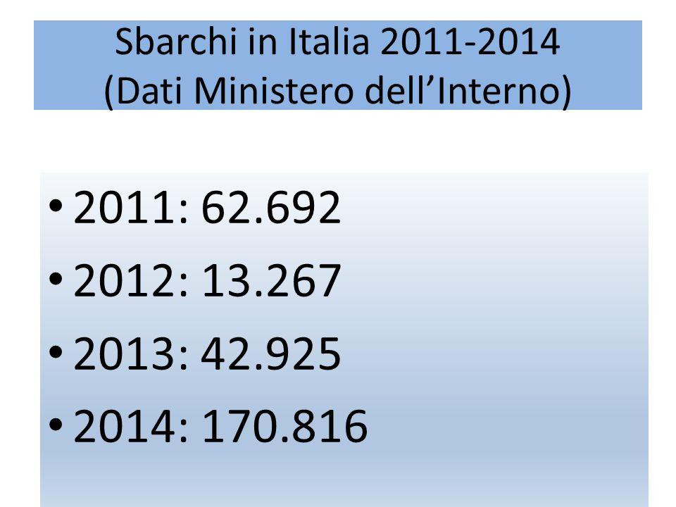 Sbarchi in Italia 2011-2014 (Dati Ministero dell'Interno) 2011: 62.692 2012: 13.267 2013: 42.925 2014: 170.816