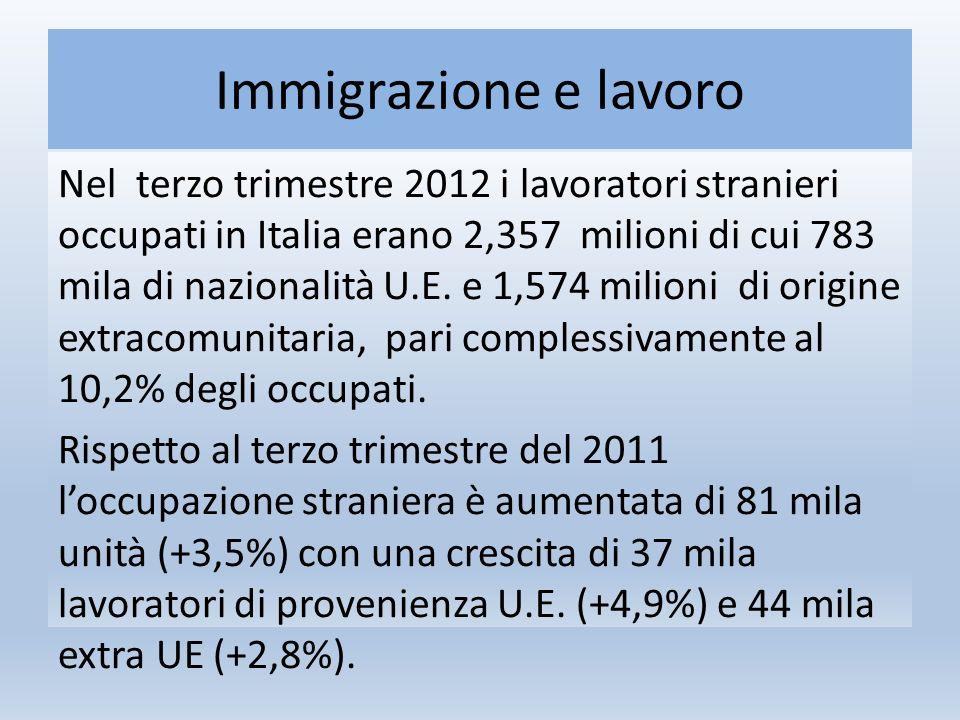 Immigrazione e lavoro Nel terzo trimestre 2012 i lavoratori stranieri occupati in Italia erano 2,357 milioni di cui 783 mila di nazionalità U.E.
