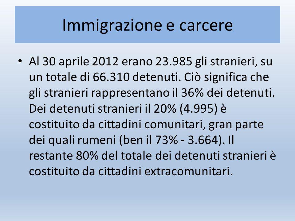 Immigrazione e carcere Al 30 aprile 2012 erano 23.985 gli stranieri, su un totale di 66.310 detenuti.
