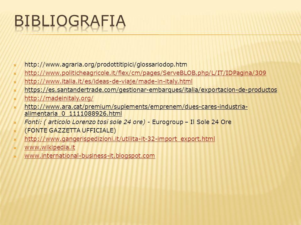  http://www.agraria.org/prodottitipici/glossariodop.htm  http://www.politicheagricole.it/flex/cm/pages/ServeBLOB.php/L/IT/IDPagina/309 http://www.politicheagricole.it/flex/cm/pages/ServeBLOB.php/L/IT/IDPagina/309  http://www.italia.it/es/ideas-de-viaje/made-in-italy.html http://www.italia.it/es/ideas-de-viaje/made-in-italy.html  https://es.santandertrade.com/gestionar-embarques/italia/exportacion-de-productos  http://madeinitaly.org/ http://madeinitaly.org/  http://www.ara.cat/premium/suplements/emprenem/dues-cares-industria- alimentaria_0_1111088926.html  Fonti: ( articolo Lorenzo tosi sole 24 ore) - Eurogroup – Il Sole 24 Ore  (FONTE GAZZETTA UFFICIALE)  http://www.gangerispedizioni.it/utilita-it-32-import_export.html http://www.gangerispedizioni.it/utilita-it-32-import_export.html  www.wikipedia.it www.wikipedia.it  www.international-business-it.blogspot.com www.international-business-it.blogspot.com