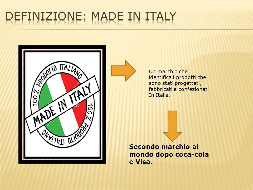 Un marchio che identifica i prodotti che sono stati progettati, fabbricati e confezionati In Italia.