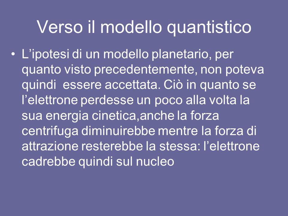 Verso il modello quantistico L'ipotesi di un modello planetario, per quanto visto precedentemente, non poteva quindi essere accettata.