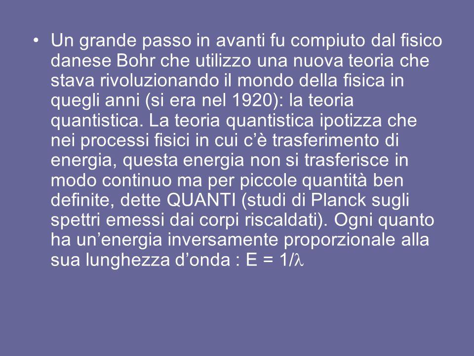 Un grande passo in avanti fu compiuto dal fisico danese Bohr che utilizzo una nuova teoria che stava rivoluzionando il mondo della fisica in quegli anni (si era nel 1920): la teoria quantistica.