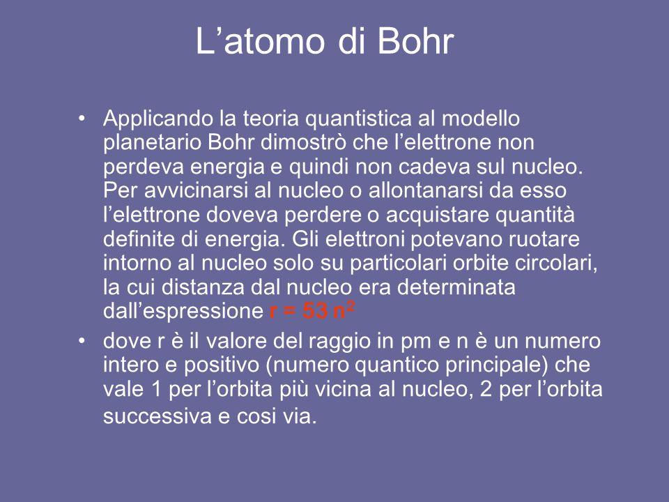 L'atomo di Bohr Applicando la teoria quantistica al modello planetario Bohr dimostrò che l'elettrone non perdeva energia e quindi non cadeva sul nucleo.