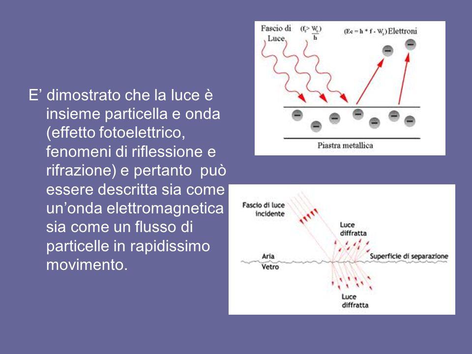 E' dimostrato che la luce è insieme particella e onda (effetto fotoelettrico, fenomeni di riflessione e rifrazione) e pertanto può essere descritta sia come un'onda elettromagnetica sia come un flusso di particelle in rapidissimo movimento.
