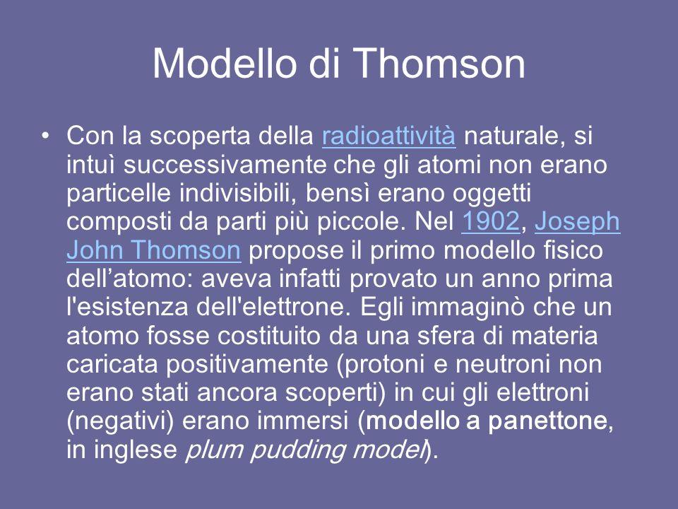 Modello di Thomson Con la scoperta della radioattività naturale, si intuì successivamente che gli atomi non erano particelle indivisibili, bensì erano oggetti composti da parti più piccole.