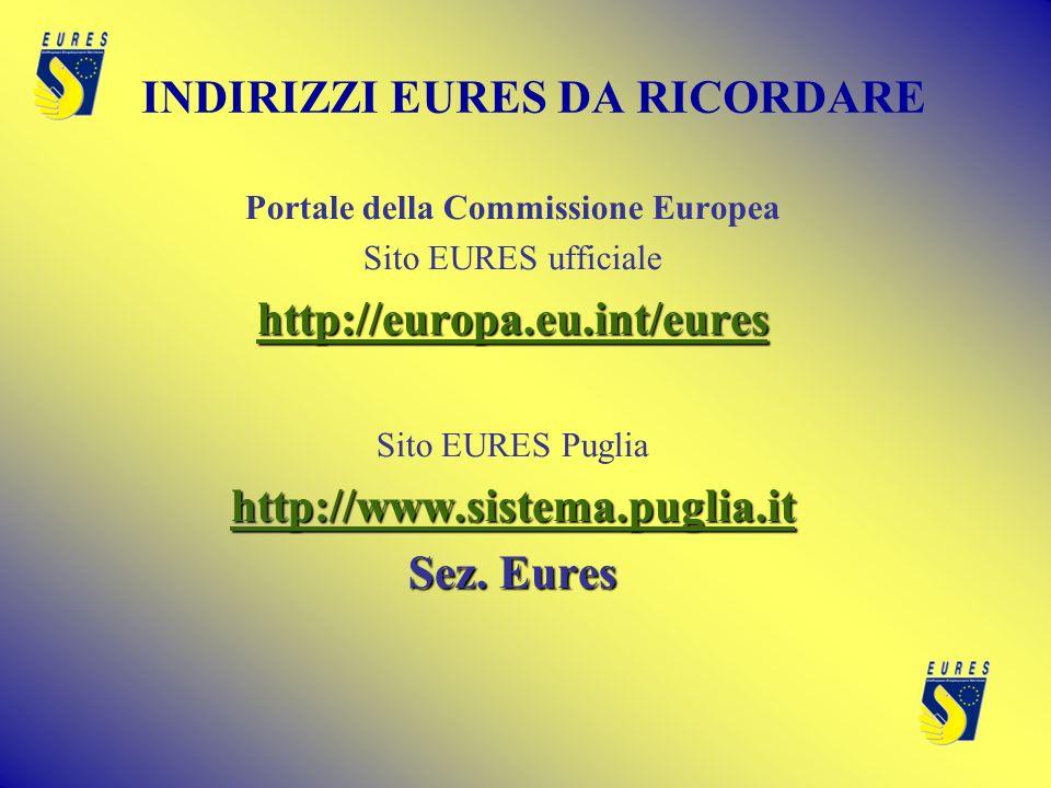 INDIRIZZI EURES DA RICORDARE Portale della Commissione Europea Sito EURES ufficiale http://europa.eu.int/eures Sito EURES Puglia http://www.sistema.puglia.it Sez.
