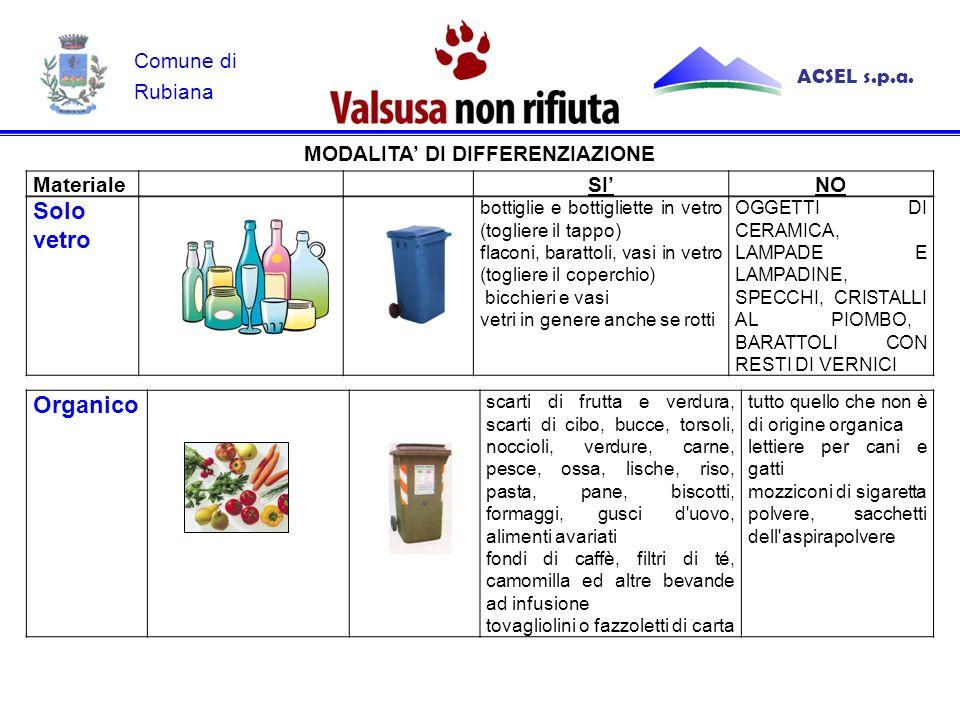 MODALITA' DI DIFFERENZIAZIONE ACSEL s.p.a.