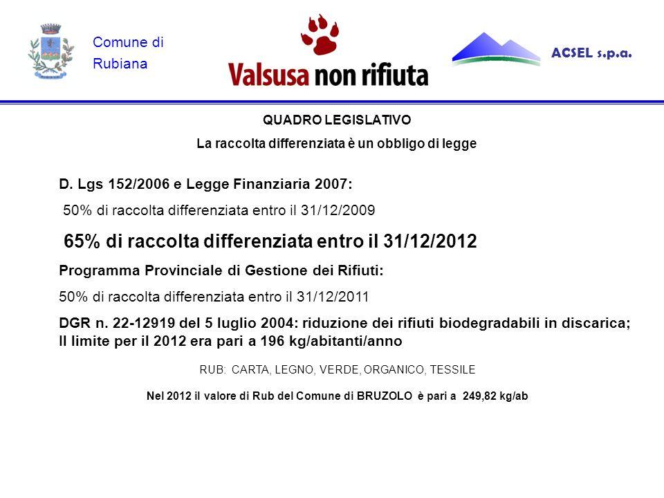 D. Lgs 152/2006 e Legge Finanziaria 2007: 50% di raccolta differenziata entro il 31/12/2009 65% di raccolta differenziata entro il 31/12/2012 Programm