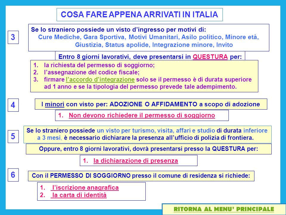 Stunning Per Richiedere Carta Di Soggiorno Images - Idee Arredamento ...