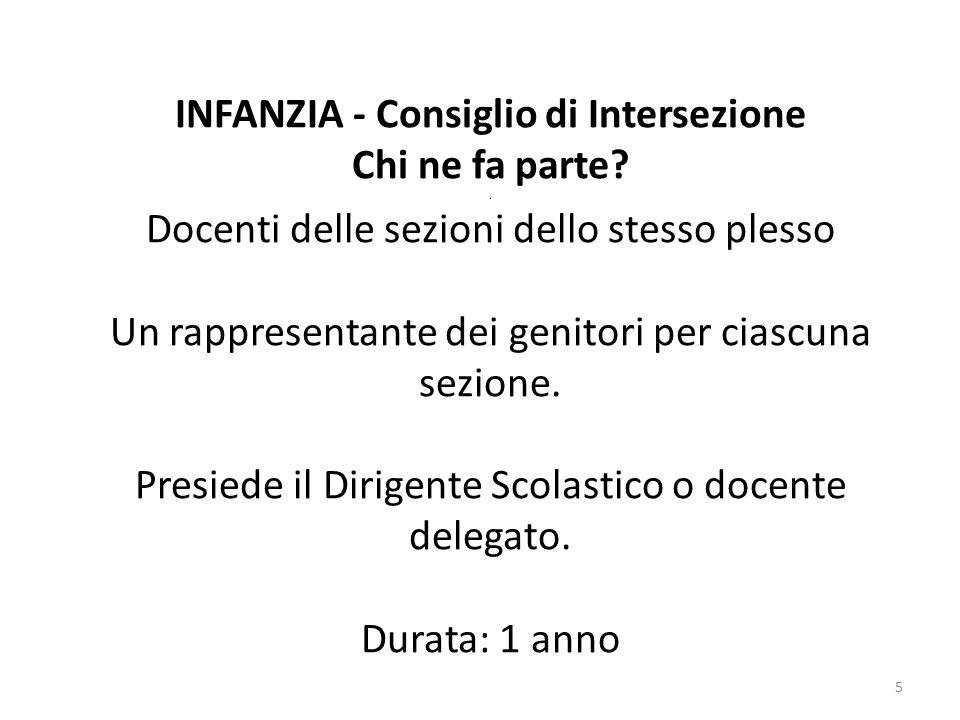 5 INFANZIA - Consiglio di Intersezione Chi ne fa parte .