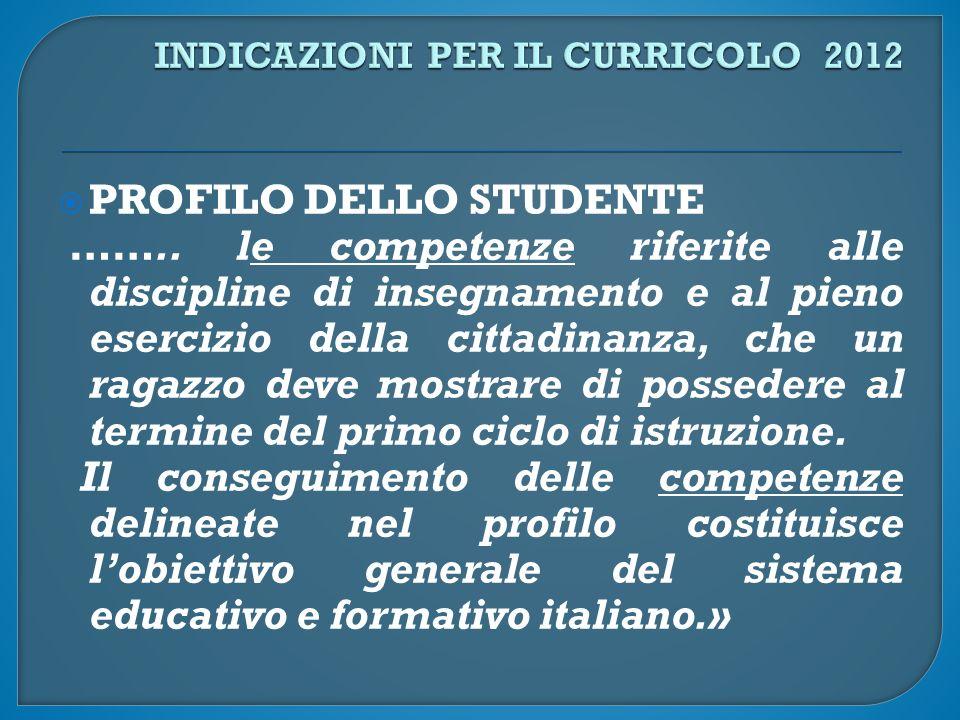 PROFILO DELLO STUDENTE ……..