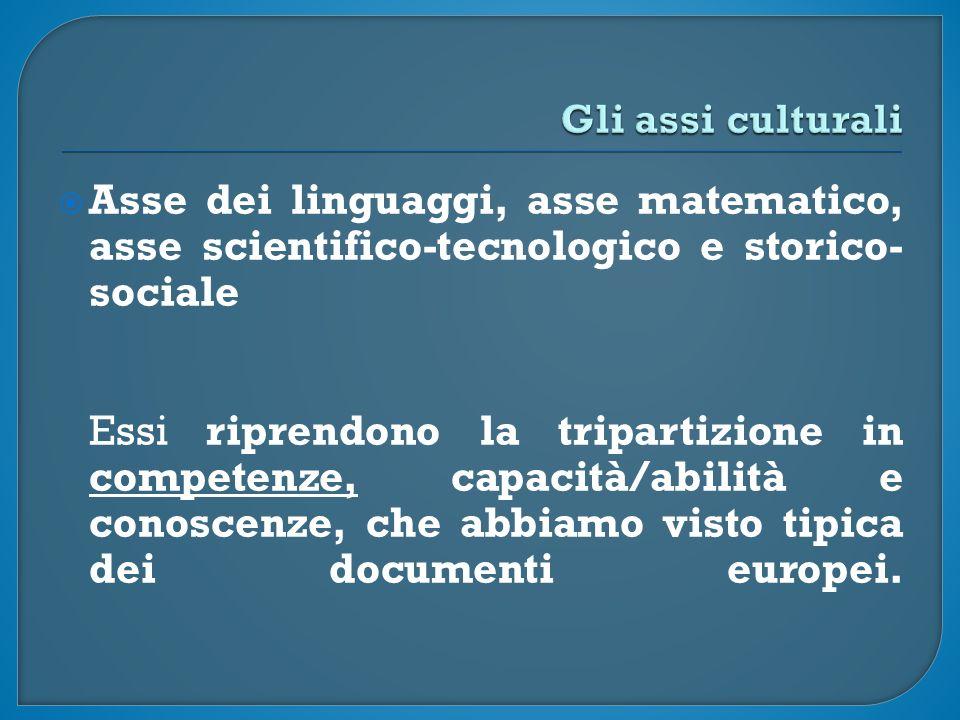  Asse dei linguaggi, asse matematico, asse scientifico-tecnologico e storico- sociale Essi riprendono la tripartizione in competenze, capacità/abilità e conoscenze, che abbiamo visto tipica dei documenti europei.