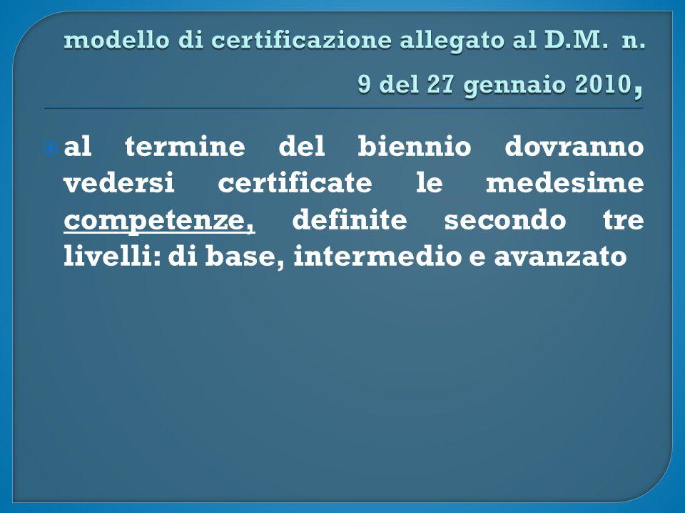  al termine del biennio dovranno vedersi certificate le medesime competenze, definite secondo tre livelli: di base, intermedio e avanzato